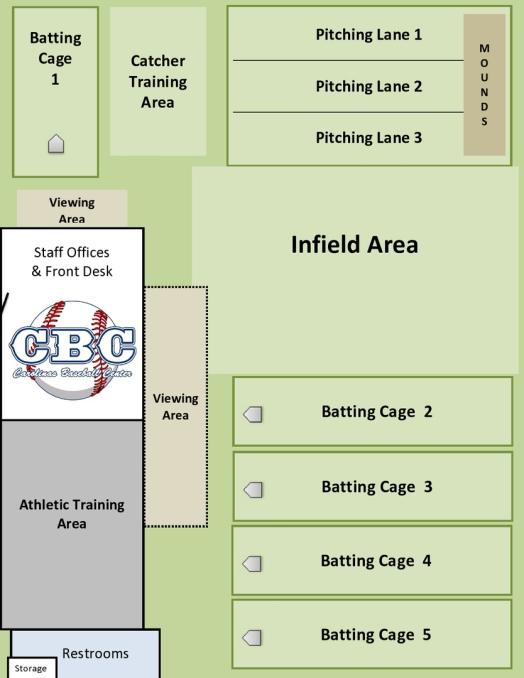 Carolinas Baseball Center